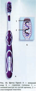 с вмонтированной в головку мягкой пластиной из синтетического эластомера, соскабливающей налет и поверхность зуба