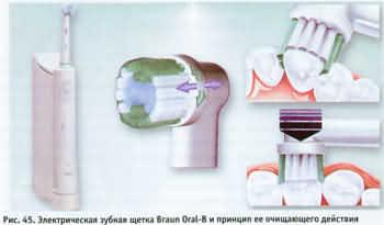 Головка электрической зубной щетки Braun Oral-B